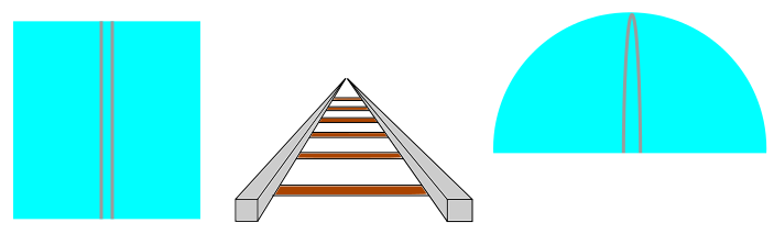 The railroad tracks look parallel whether they are on a plane or a sphere.