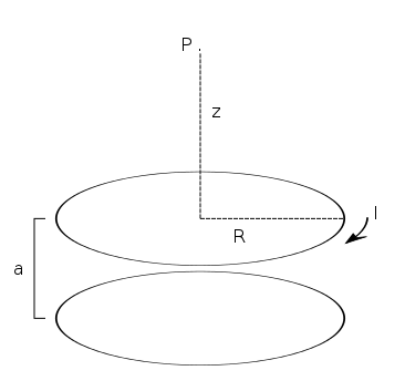 Diagram showing a loop of current where we want to solve for the magnetic field on the central axis.
