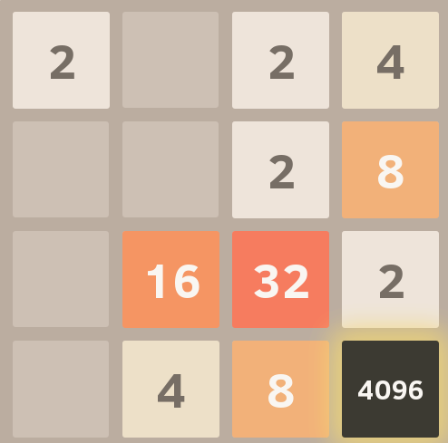A 2048 board showing the 4096 tile.